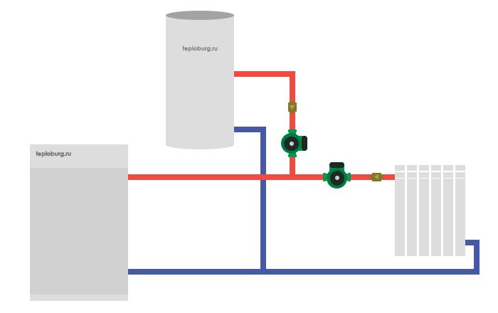 Схема подключения одногонтурного напольного котла к бойлеру