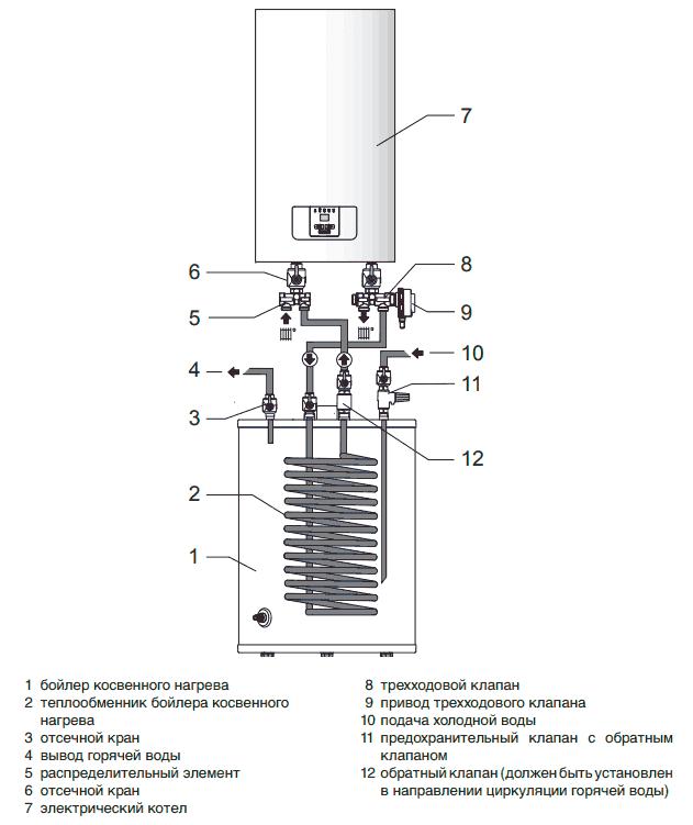 схема подключения электрического котла Протерм Скат к бойлеру косвенного нагрева