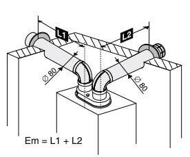 Раздельная система дымоходов 80 мм котле протерм ягуар
