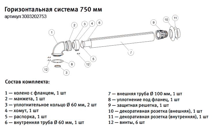 Коаксиальный дымоход 60/100 для котла Протерм Ягуар
