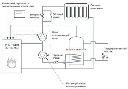 Схема подключения котла TLO к бойлеру через насос