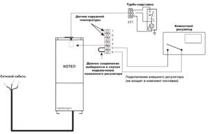 Схема подключения котла KLZ