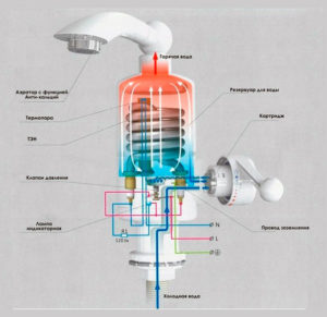 Принцип работы проточного крана-водонагревателя